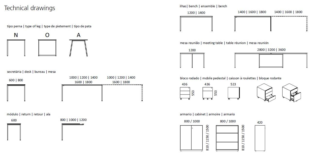 Descrição técnica Linha NOA_01